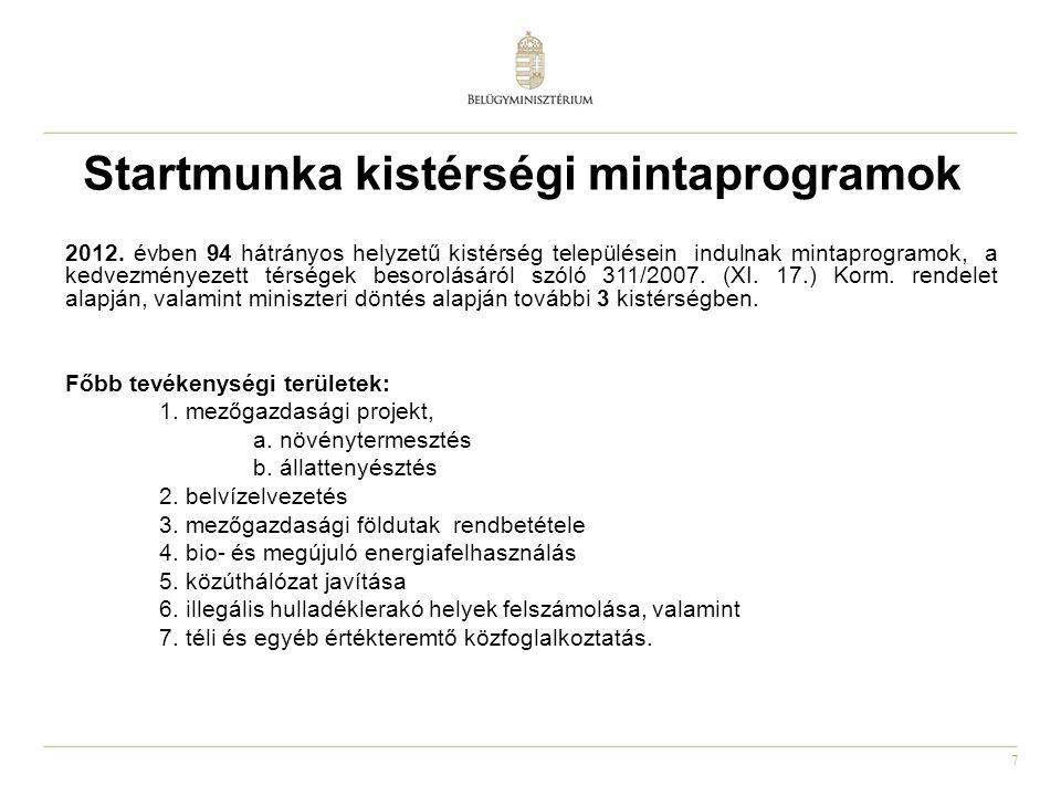 7 Startmunka kistérségi mintaprogramok 2012.