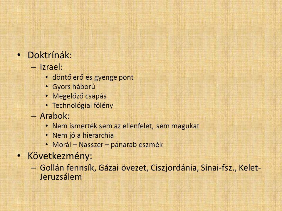 Doktrínák: – Izrael: döntő erő és gyenge pont Gyors háború Megelőző csapás Technológiai fölény – Arabok: Nem ismerték sem az ellenfelet, sem magukat Nem jó a hierarchia Morál – Nasszer – pánarab eszmék Következmény: – Gollán fennsík, Gázai övezet, Ciszjordánia, Sínai-fsz., Kelet- Jeruzsálem