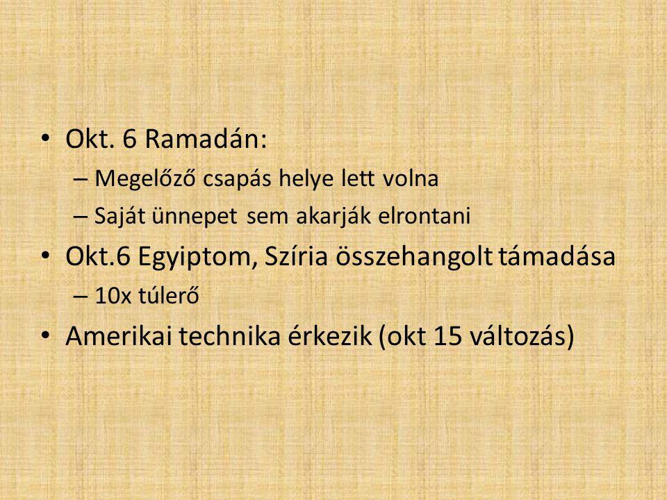Okt. 6 Ramadán: – Megelőző csapás helye lett volna – Saját ünnepet sem akarják elrontani Okt.6 Egyiptom, Szíria összehangolt támadása – 10x túlerő Ame