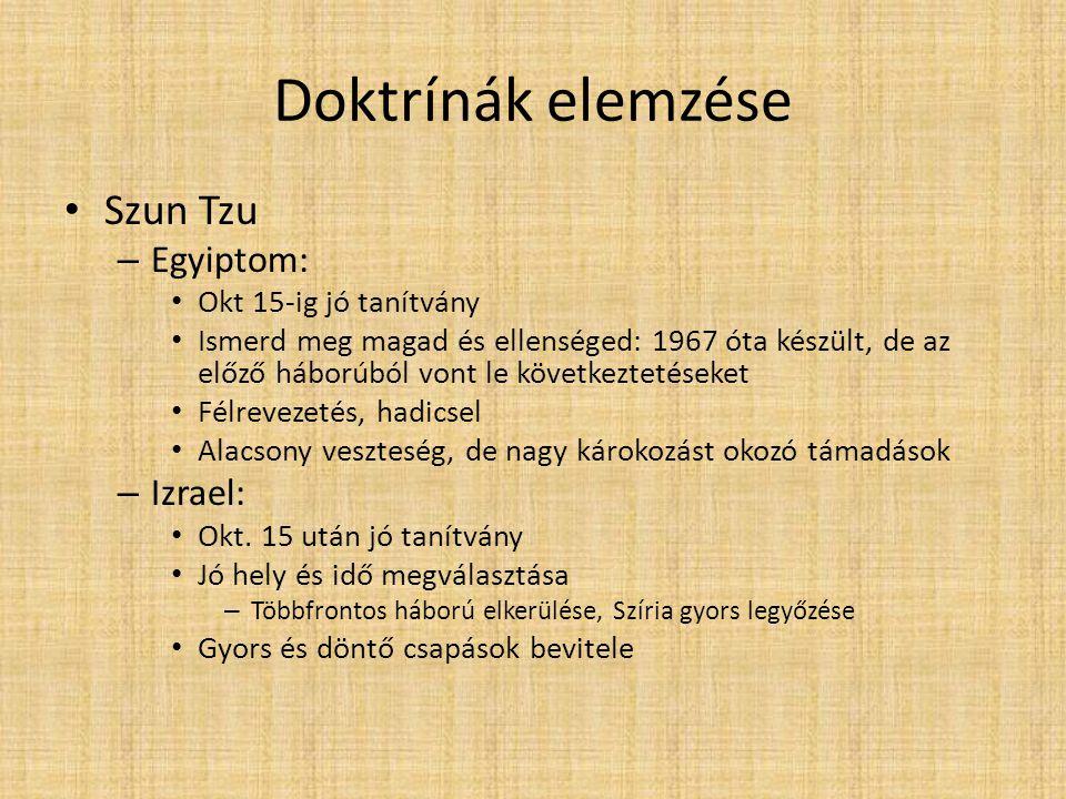 Doktrínák elemzése Szun Tzu – Egyiptom: Okt 15-ig jó tanítvány Ismerd meg magad és ellenséged: 1967 óta készült, de az előző háborúból vont le következtetéseket Félrevezetés, hadicsel Alacsony veszteség, de nagy károkozást okozó támadások – Izrael: Okt.