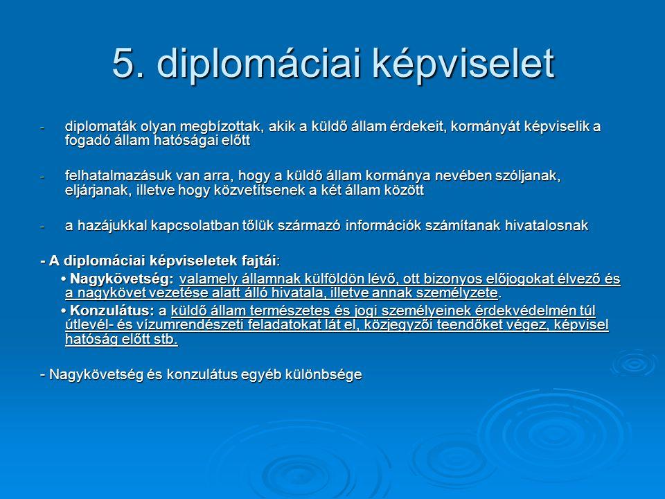 - Diplomáciai képviseletek feladatköre: - képviselik a küldő államot - képviselik a küldő államot - küldő állam áp-nak a védelme - küldő állam áp-nak a védelme - tárgyal a fogadó kormánnyal - tárgyal a fogadó kormánnyal - tájékoztatást ad mindkét államnak - tájékoztatást ad mindkét államnak - a kapcsolatokat fejleszti - a kapcsolatokat fejleszti - Képviselet vezetője a nagykövet - A képviselet személyzete a beosztottak és egyéb személyzet (titkárnő, takarító személyzet, ezek lehetnek helyiek) - Állandó- és különleges megbízatású diplomaták - Nagykövet megszólítása - Nagykövet helyettesítése
