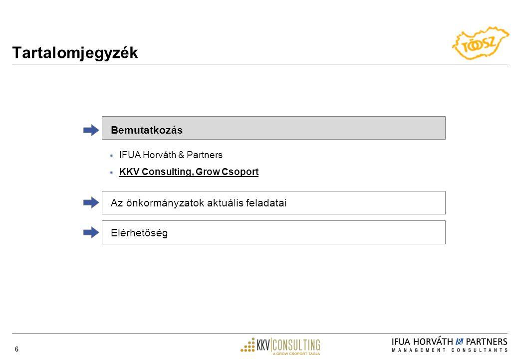 6 Tartalomjegyzék Bemutatkozás Az önkormányzatok aktuális feladataiElérhetőség  IFUA Horváth & Partners  KKV Consulting, Grow Csoport