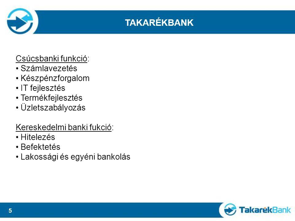 5 Csúcsbanki funkció: Számlavezetés Készpénzforgalom IT fejlesztés Termékfejlesztés Üzletszabályozás Kereskedelmi banki fukció: Hitelezés Befektetés Lakossági és egyéni bankolás TAKARÉKBANK