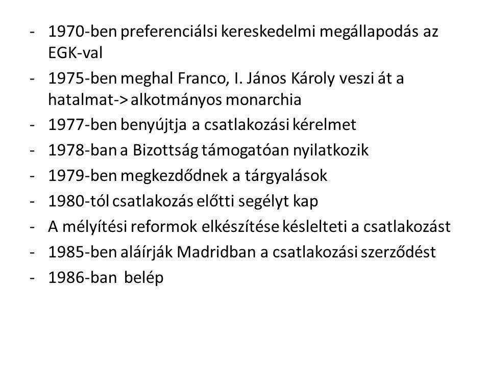 -1970-ben preferenciálsi kereskedelmi megállapodás az EGK-val -1975-ben meghal Franco, I. János Károly veszi át a hatalmat-> alkotmányos monarchia -19