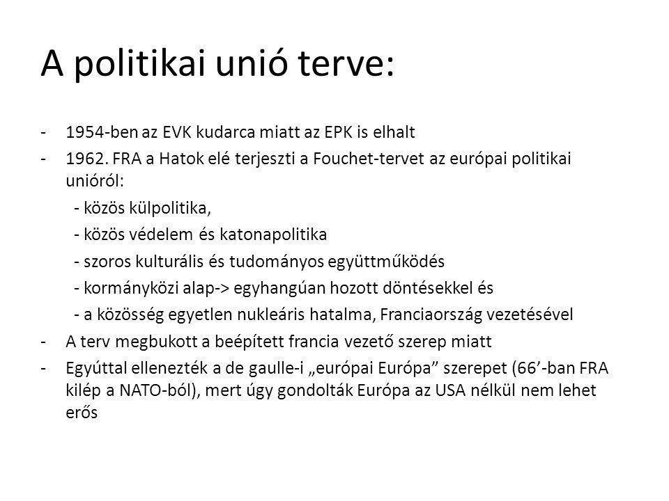 A politikai unió terve: -1954-ben az EVK kudarca miatt az EPK is elhalt -1962. FRA a Hatok elé terjeszti a Fouchet-tervet az európai politikai unióról