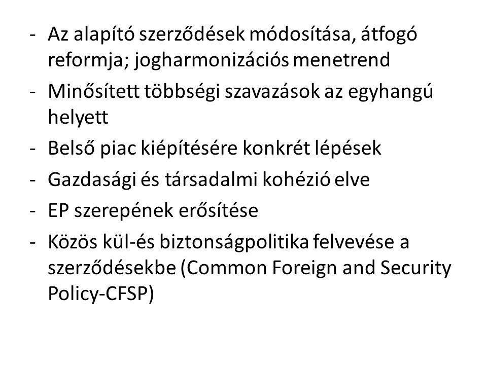 -Az alapító szerződések módosítása, átfogó reformja; jogharmonizációs menetrend -Minősített többségi szavazások az egyhangú helyett -Belső piac kiépít