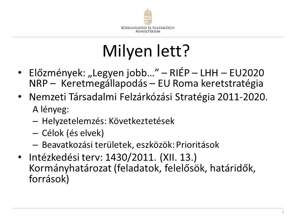 """3 Milyen lett? Előzmények: """"Legyen jobb…"""" – RIÉP – LHH – EU2020 NRP – Keretmegállapodás – EU Roma keretstratégia Nemzeti Társadalmi Felzárkózási Strat"""