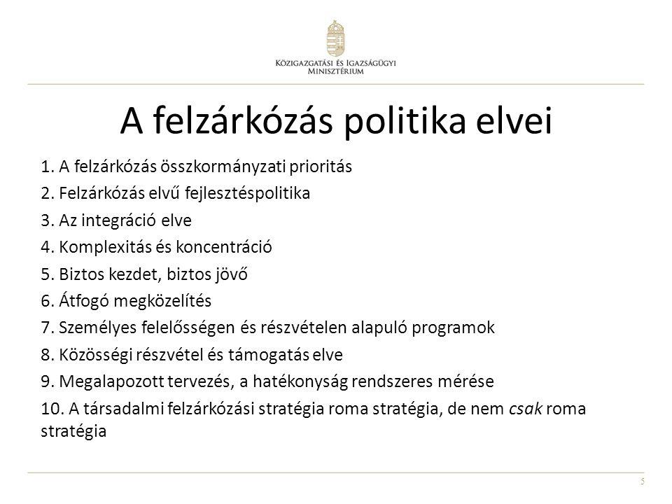 5 A felzárkózás politika elvei 1. A felzárkózás összkormányzati prioritás 2. Felzárkózás elvű fejlesztéspolitika 3. Az integráció elve 4. Komplexitás
