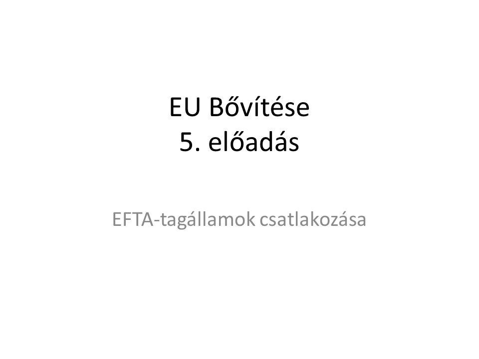 EU Bővítése 5. előadás EFTA-tagállamok csatlakozása