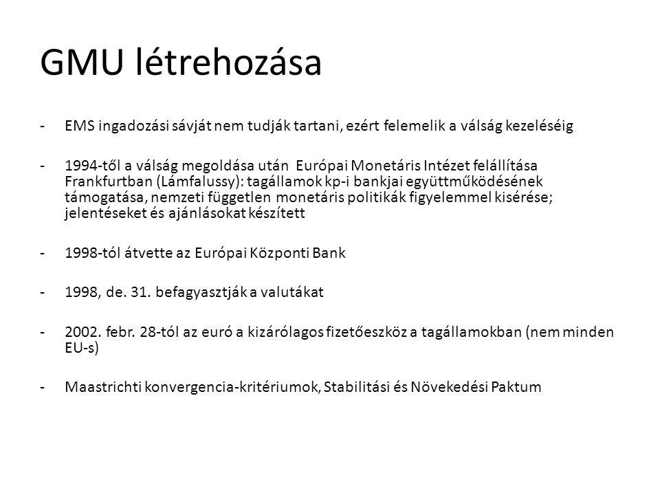 GMU létrehozása -EMS ingadozási sávját nem tudják tartani, ezért felemelik a válság kezeléséig -1994-től a válság megoldása után Európai Monetáris Int