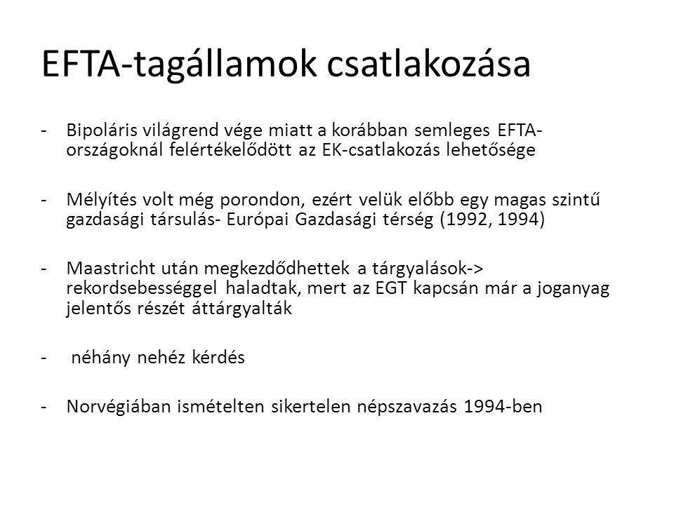 EFTA-tagállamok csatlakozása -Bipoláris világrend vége miatt a korábban semleges EFTA- országoknál felértékelődött az EK-csatlakozás lehetősége -Mélyí