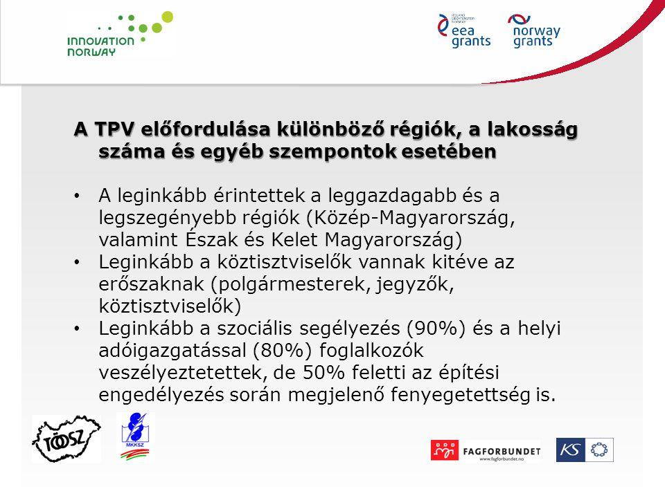 A TPV előfordulása különböző régiók, a lakosság száma és egyéb szempontok esetében A leginkább érintettek a leggazdagabb és a legszegényebb régiók (Kö