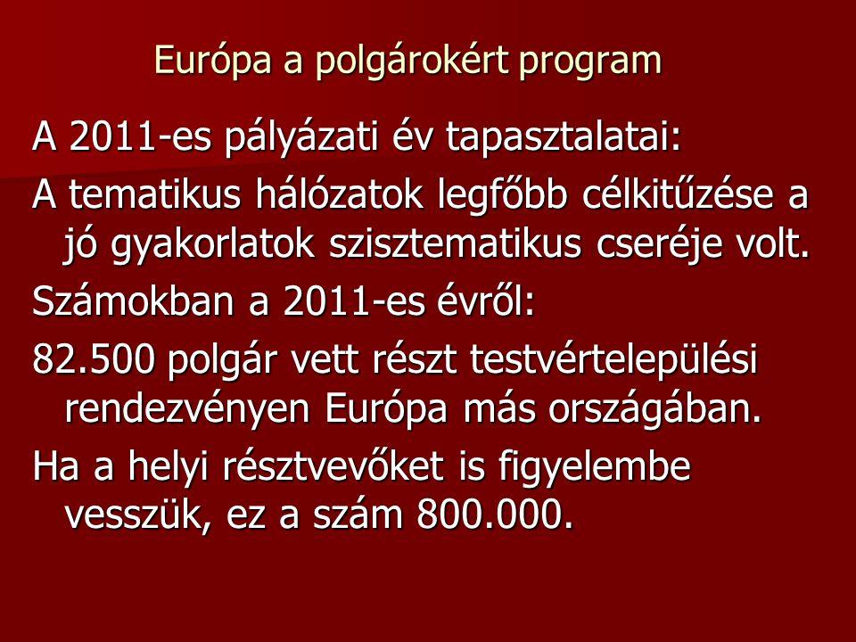 Európa a polgárokért program A 2011-es pályázati év tapasztalatai: A tematikus hálózatok legfőbb célkitűzése a jó gyakorlatok szisztematikus cseréje volt.