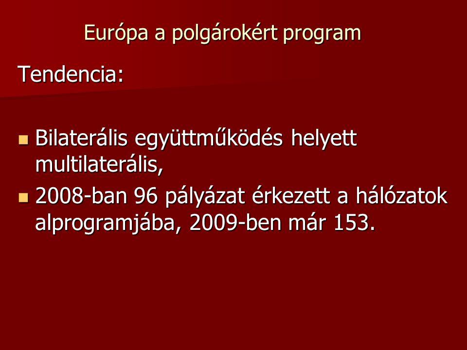 Európa a polgárokért program Tendencia: Bilaterális együttműködés helyett multilaterális, Bilaterális együttműködés helyett multilaterális, 2008-ban 96 pályázat érkezett a hálózatok alprogramjába, 2009-ben már 153.