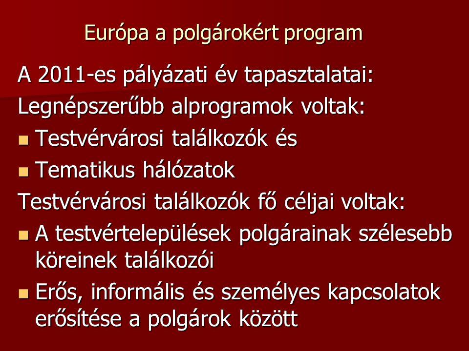 Európa a polgárokért program A 2011-es pályázati év tapasztalatai: Legnépszerűbb alprogramok voltak: Testvérvárosi találkozók és Testvérvárosi találkozók és Tematikus hálózatok Tematikus hálózatok Testvérvárosi találkozók fő céljai voltak: A testvértelepülések polgárainak szélesebb köreinek találkozói A testvértelepülések polgárainak szélesebb köreinek találkozói Erős, informális és személyes kapcsolatok erősítése a polgárok között Erős, informális és személyes kapcsolatok erősítése a polgárok között