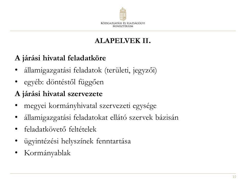 10 ALAPELVEK II. A járási hivatal feladatköre államigazgatási feladatok (területi, jegyzői) egyéb: döntéstől függően A járási hivatal szervezete megye