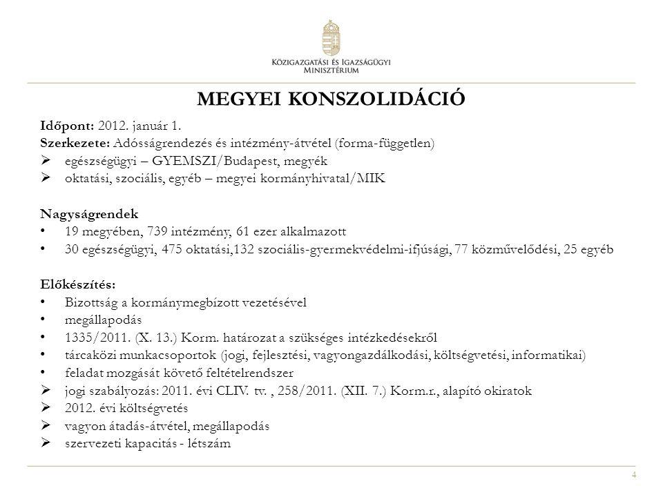 4 MEGYEI KONSZOLIDÁCIÓ Időpont: 2012. január 1. Szerkezete: Adósságrendezés és intézmény-átvétel (forma-független)  egészségügyi – GYEMSZI/Budapest,