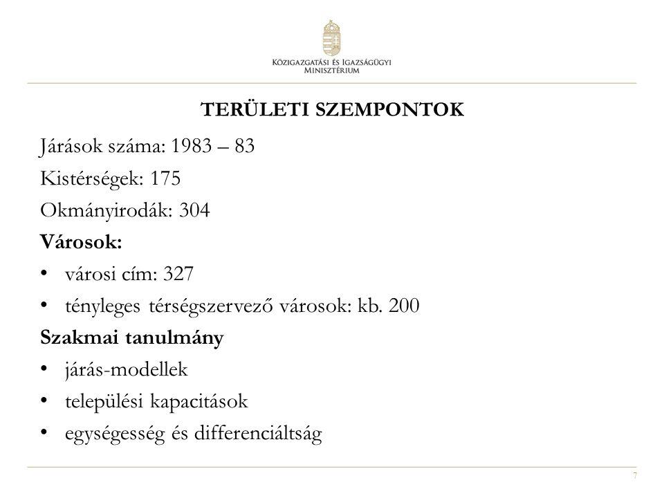 7 TERÜLETI SZEMPONTOK Járások száma: 1983 – 83 Kistérségek: 175 Okmányirodák: 304 Városok: városi cím: 327 tényleges térségszervező városok: kb.