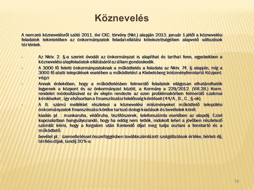 Köznevelés A nemzeti köznevelésről szóló 2011. évi CXC.