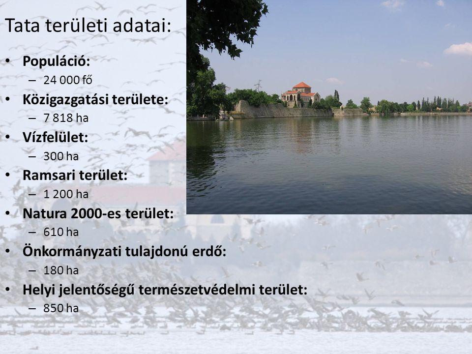 Populáció: – 24 000 fő Közigazgatási területe: – 7 818 ha Vízfelület: – 300 ha Ramsari terület: – 1 200 ha Natura 2000-es terület: – 610 ha Önkormányz