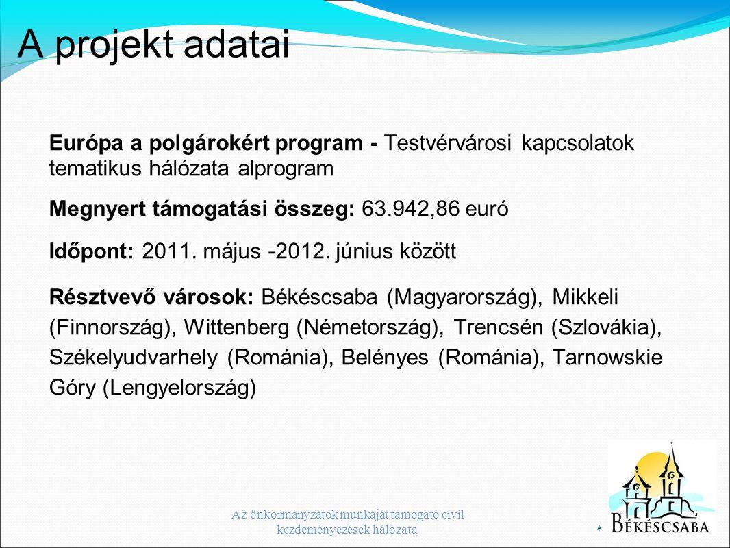 A projekt adatai Európa a polgárokért program - Testvérvárosi kapcsolatok tematikus hálózata alprogram Megnyert támogatási összeg: 63.942,86 euró Időp