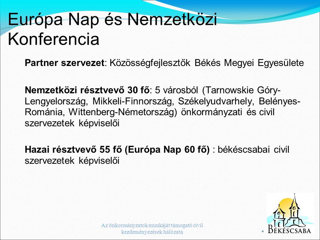 Európa Nap és Nemzetközi Konferencia Partner szervezet: Közösségfejlesztők Békés Megyei Egyesülete Nemzetközi résztvevő 30 fő: 5 városból (Tarnowskie