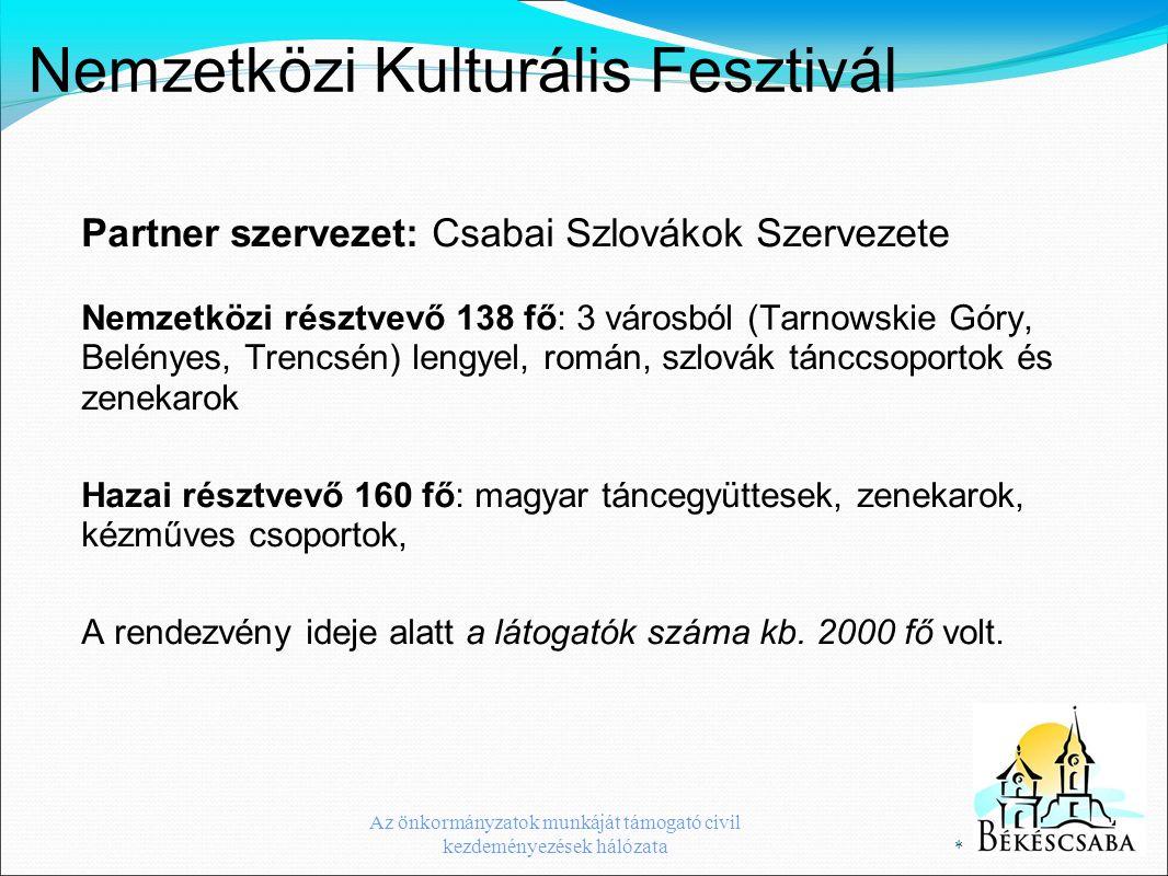 Nemzetközi Kulturális Fesztivál Partner szervezet: Csabai Szlovákok Szervezete Nemzetközi résztvevő 138 fő: 3 városból (Tarnowskie Góry, Belényes, Tre