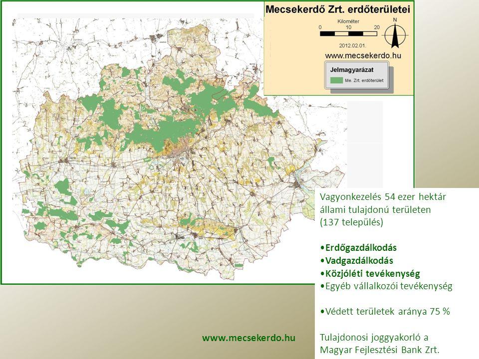 Vagyonkezelés 54 ezer hektár állami tulajdonú területen (137 település) Erdőgazdálkodás Vadgazdálkodás Közjóléti tevékenység Egyéb vállalkozói tevékenység Védett területek aránya 75 % Tulajdonosi joggyakorló a Magyar Fejlesztési Bank Zrt.