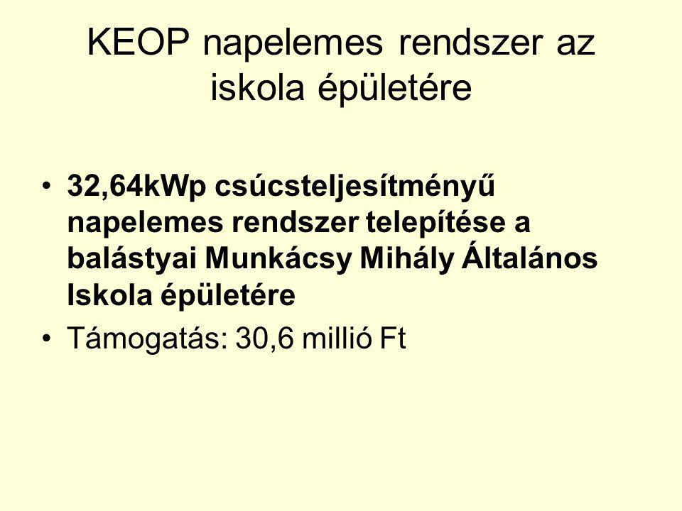 KEOP napelemes rendszer az iskola épületére 32,64kWp csúcsteljesítményű napelemes rendszer telepítése a balástyai Munkácsy Mihály Általános Iskola épületére Támogatás: 30,6 millió Ft