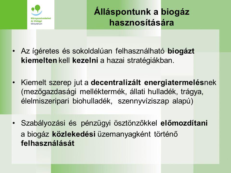 Álláspontunk a biogáz hasznosítására Az ígéretes és sokoldalúan felhasználható biogázt kiemelten kell kezelni a hazai stratégiákban.