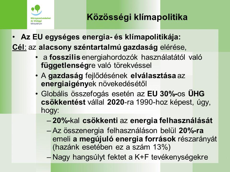 Közösségi klímapolitika Az EU egységes energia- és klímapolitikája: Cél: az alacsony széntartalmú gazdaság elérése, a fosszilis energiahordozók használatától való függetlenségre való törekvéssel A gazdaság fejlődésének elválasztása az energiaigények növekedésétől Globális összefogás esetén az EU 30%-os ÜHG csökkentést vállal 2020-ra 1990-hoz képest, úgy, hogy: –20%-kal csökkenti az energia felhasználását –Az összenergia felhasználáson belül 20%-ra emeli a megújuló energia források részarányát (hazánk esetében ez a szám 13%) –Nagy hangsúlyt fektet a K+F tevékenységekre