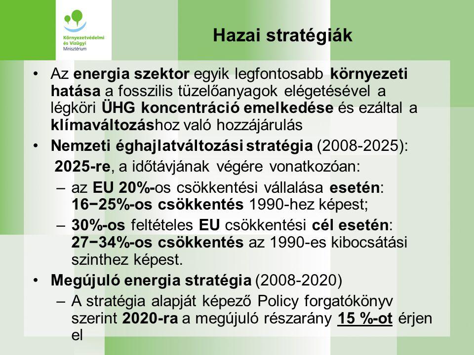 Hazai stratégiák Az energia szektor egyik legfontosabb környezeti hatása a fosszilis tüzelőanyagok elégetésével a légköri ÜHG koncentráció emelkedése és ezáltal a klímaváltozáshoz való hozzájárulás Nemzeti éghajlatváltozási stratégia (2008-2025): 2025-re, a időtávjának végére vonatkozóan: –az EU 20%-os csökkentési vállalása esetén: 16−25%-os csökkentés 1990-hez képest; –30%-os feltételes EU csökkentési cél esetén: 27−34%-os csökkentés az 1990-es kibocsátási szinthez képest.