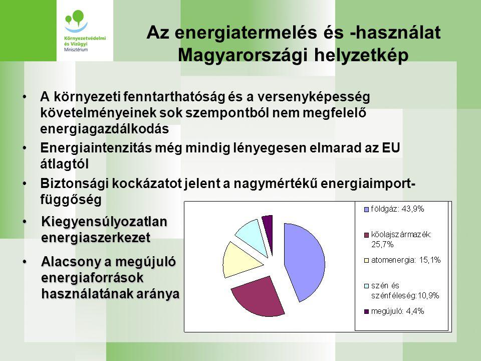 Az energiatermelés és -használat Magyarországi helyzetkép A környezeti fenntarthatóság és a versenyképesség követelményeinek sok szempontból nem megfelelő energiagazdálkodás Energiaintenzitás még mindig lényegesen elmarad az EU átlagtól Biztonsági kockázatot jelent a nagymértékű energiaimport- függőség Kiegyensúlyozatlan energiaszerkezetKiegyensúlyozatlan energiaszerkezet Alacsony a megújuló energiaforrások használatának arányaAlacsony a megújuló energiaforrások használatának aránya