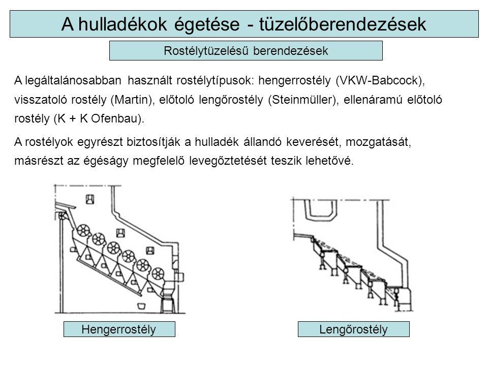 A hulladékok égetése - tüzelőberendezések A legáltalánosabban használt rostélytípusok: hengerrostély (VKW-Babcock), visszatoló rostély (Martin), előtoló lengőrostély (Steinmüller), ellenáramú előtoló rostély (K + K Ofenbau).