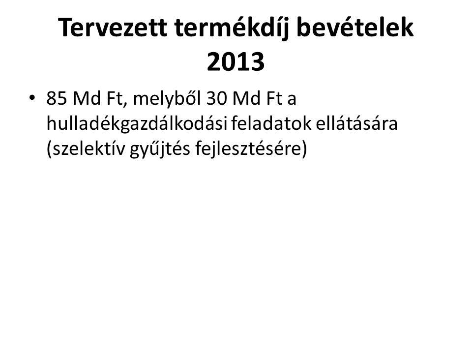 Tervezett termékdíj bevételek 2013 85 Md Ft, melyből 30 Md Ft a hulladékgazdálkodási feladatok ellátására (szelektív gyűjtés fejlesztésére)