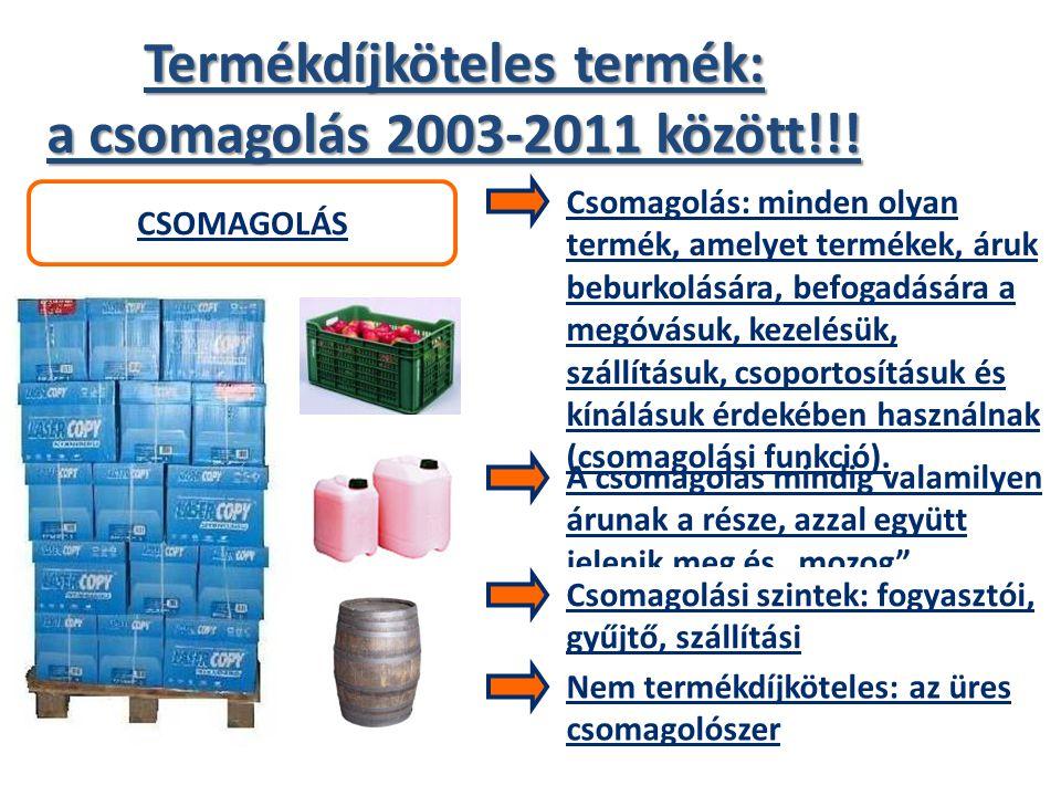 Termékdíjköteles termék: a csomagolás 2003-2011 között!!! CSOMAGOLÁS Csomagolás: minden olyan termék, amelyet termékek, áruk beburkolására, befogadásá