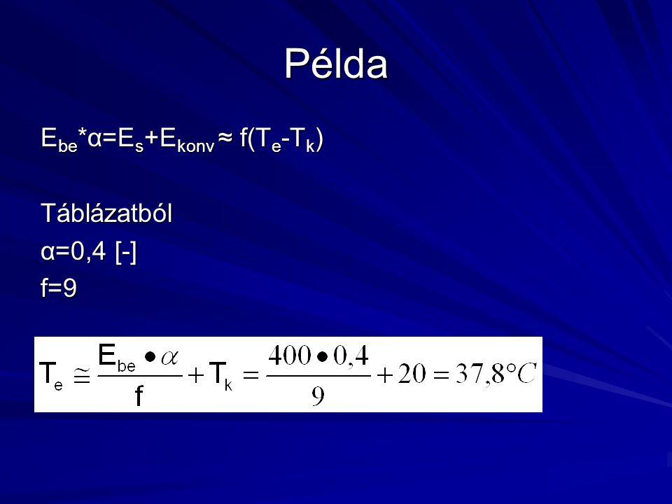 Példa E be *α=E s +E konv ≈ f(T e -T k ) Táblázatból α=0,4 [-] f=9