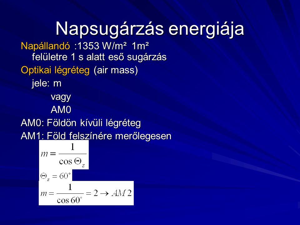 Napsugárzás energiája Napállandó :1353 W/m² 1m² felületre 1 s alatt eső sugárzás Optikai légréteg (air mass) jele: m vagyAM0 AM0: Földön kívüli légrét