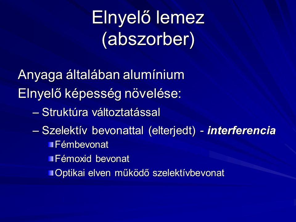 Elnyelő lemez (abszorber) Anyaga általában alumínium Elnyelő képesség növelése: –Struktúra változtatással –Szelektív bevonattal (elterjedt) - interfer
