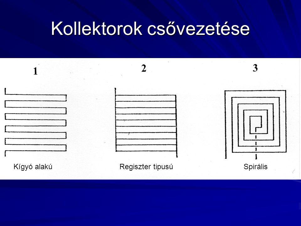 Kollektorok csővezetése Kígyó alakúRegiszter tipusúSpirális