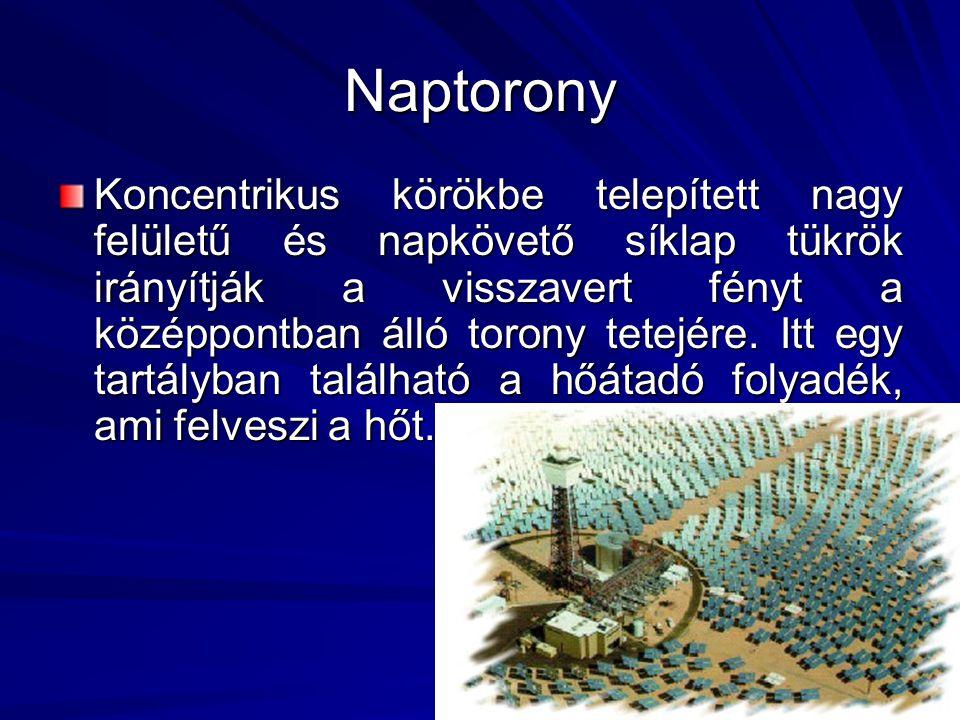 Naptorony Koncentrikus körökbe telepített nagy felületű és napkövető síklap tükrök irányítják a visszavert fényt a középpontban álló torony tetejére.