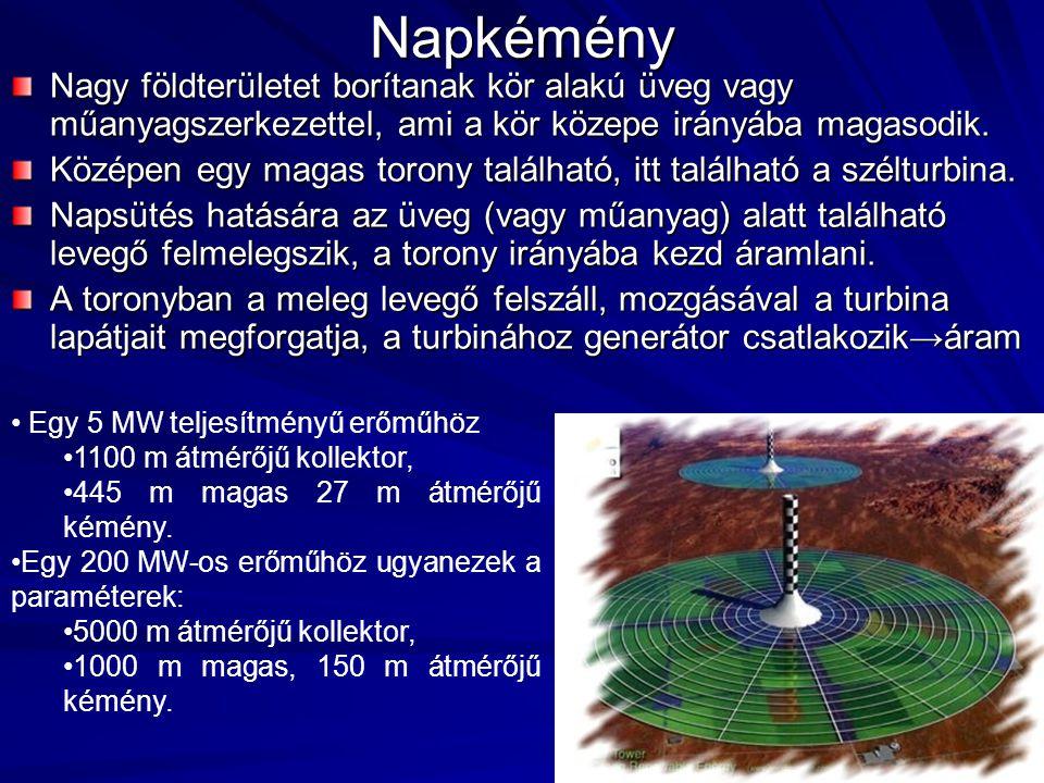 Napkémény Nagy földterületet borítanak kör alakú üveg vagy műanyagszerkezettel, ami a kör közepe irányába magasodik. Középen egy magas torony találhat