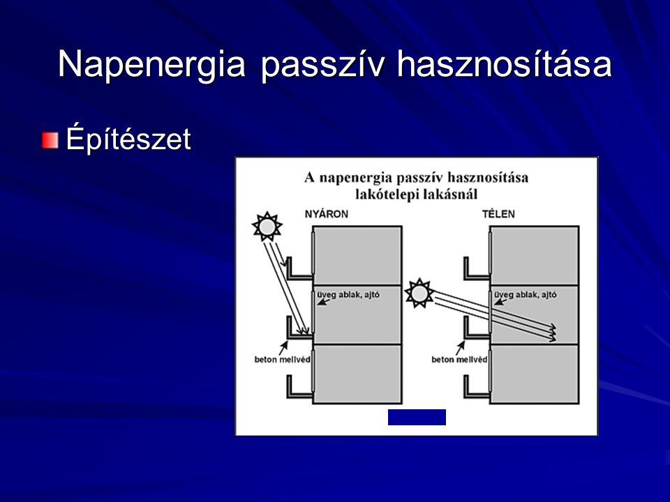 Napenergia passzív hasznosítása Építészet