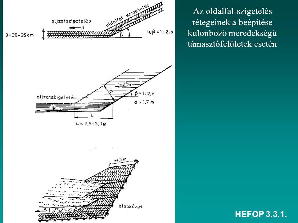 HEFOP 3.3.1. Az oldalfal-szigetelés rétegeinek a beépítése különböző meredekségű támasztófelületek esetén