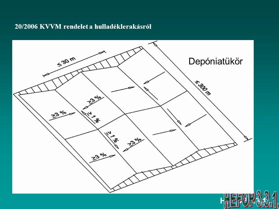 HEFOP 3.3.1. 20/2006 KVVM rendelet a hulladéklerakásról Depóniatükör