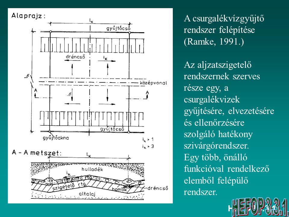 HEFOP 3.3.1. A csurgalékvízgyűjtő rendszer felépítése (Ramke, 1991.) Az aljzatszigetelő rendszernek szerves része egy, a csurgalékvizek gyűjtésére, el