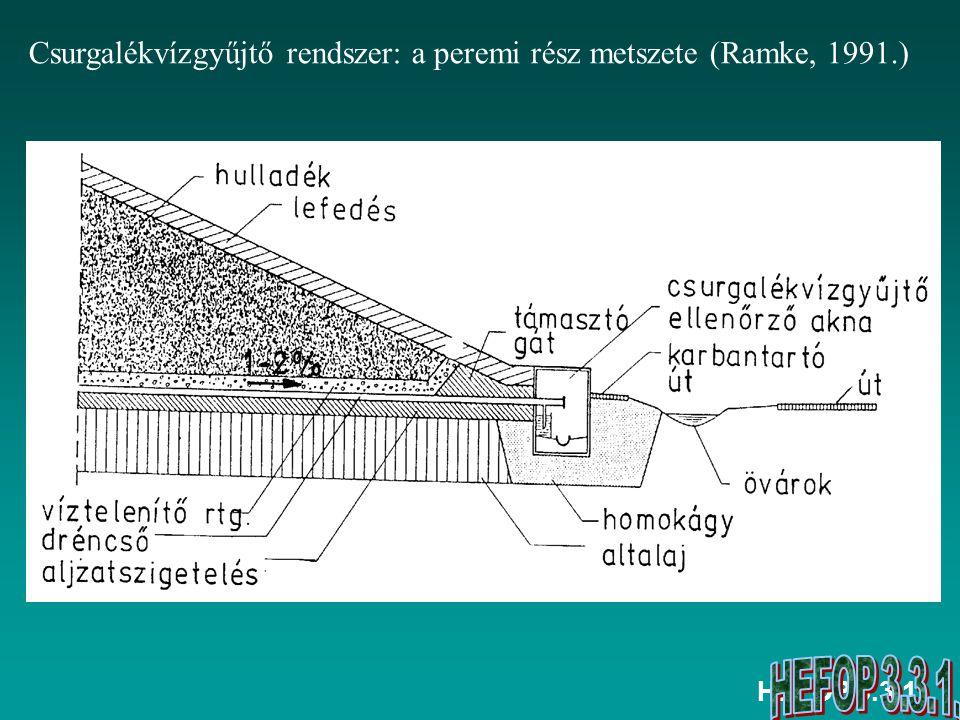 HEFOP 3.3.1. Csurgalékvízgyűjtő rendszer: a peremi rész metszete (Ramke, 1991.)