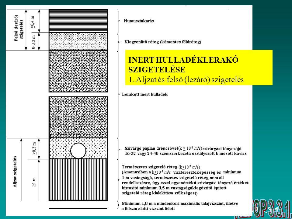 HEFOP 3.3.1. INERT HULLADÉKLERAKÓ SZIGETELÉSE 1. Aljzat és felső (lezáró) szigetelés