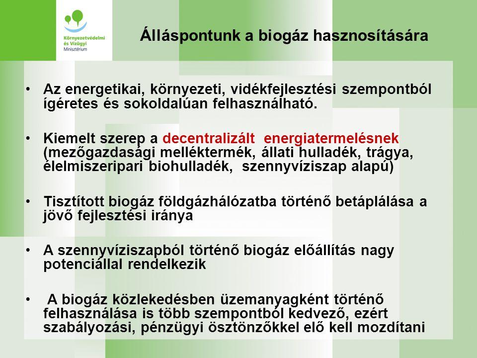 Álláspontunk a biogáz hasznosítására Az energetikai, környezeti, vidékfejlesztési szempontból ígéretes és sokoldalúan felhasználható. Kiemelt szerep a