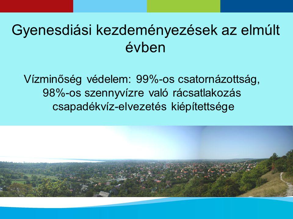 Gyenesdiási kezdeményezések az elmúlt évben Vízminőség védelem: 99%-os csatornázottság, 98%-os szennyvízre való rácsatlakozás csapadékvíz-elvezetés kiépítettsége
